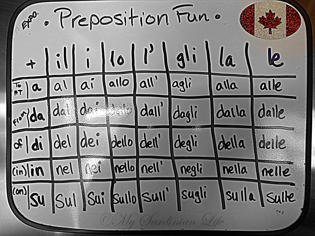 an attempt to learn italian prepositions